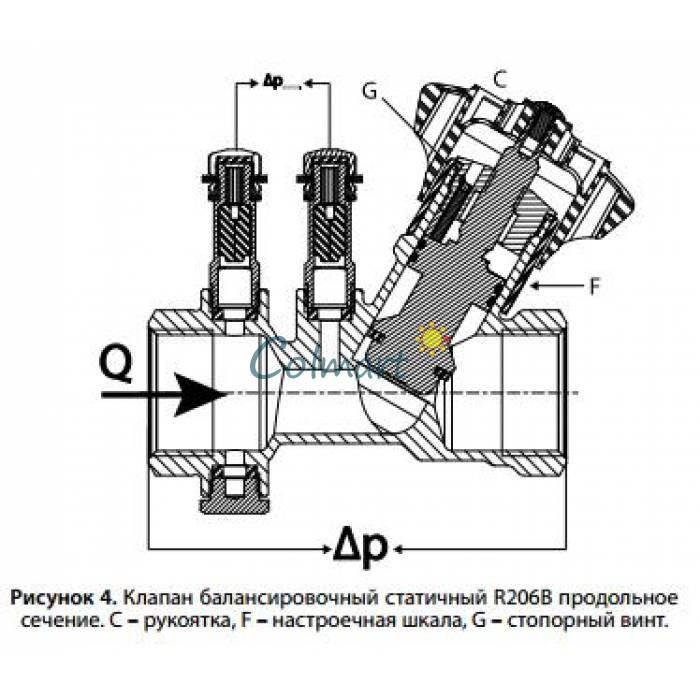 Балансировочный клапан для системы отопления – плюсы и минусы