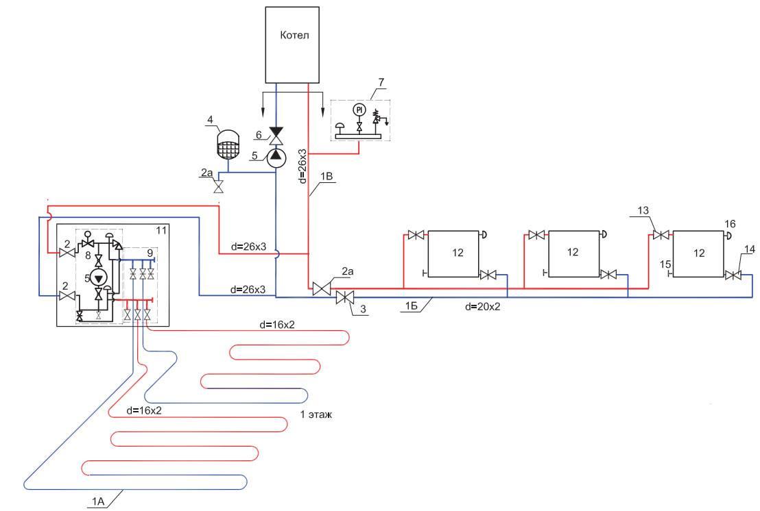 Теплый водяной пол от газового котла в доме — монтаж системы