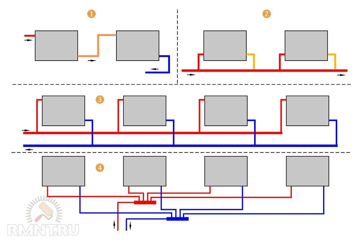 Петля тихельмана и схема системы отопления в двухэтажном доме трехтрубной