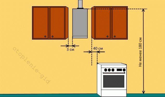 Как спрятать газовый котел на кухне: фото дизайна кухни с газовым котлом
