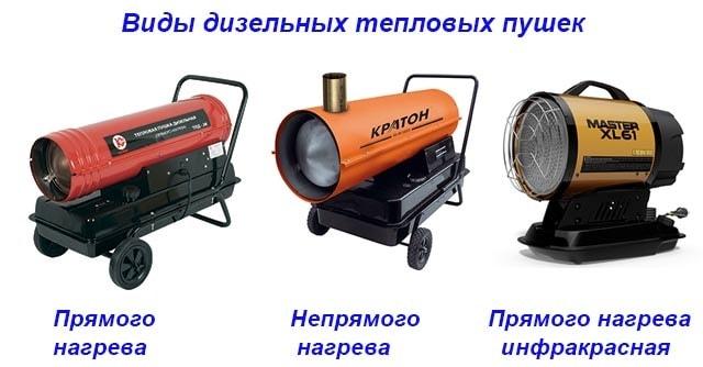 Дизельные тепловые пушки: принцип работы и секреты выбора