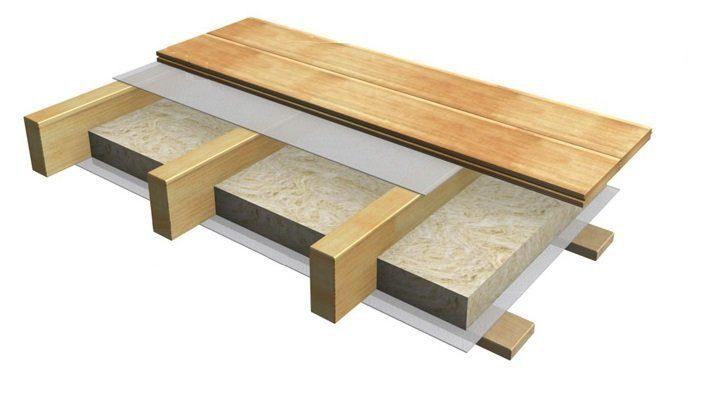 Пол второго этажа по деревянным балкам: устройство пола, общие требования и пошаговая инструкция строительства пола