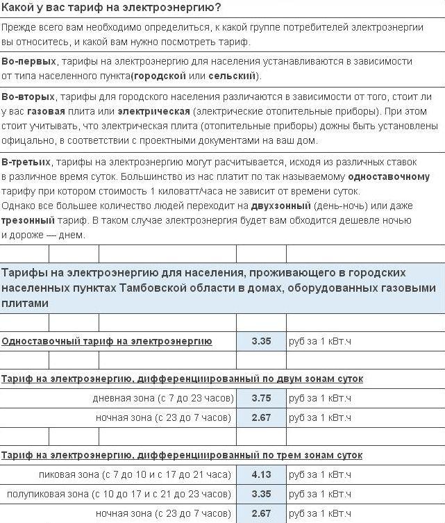 Тарифы на электроэнергию в москве и московской области с июля 2020 года, онлайн калькулятор расчета