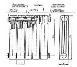 Устройство и принцип действия радиатора охлаждения двигателя