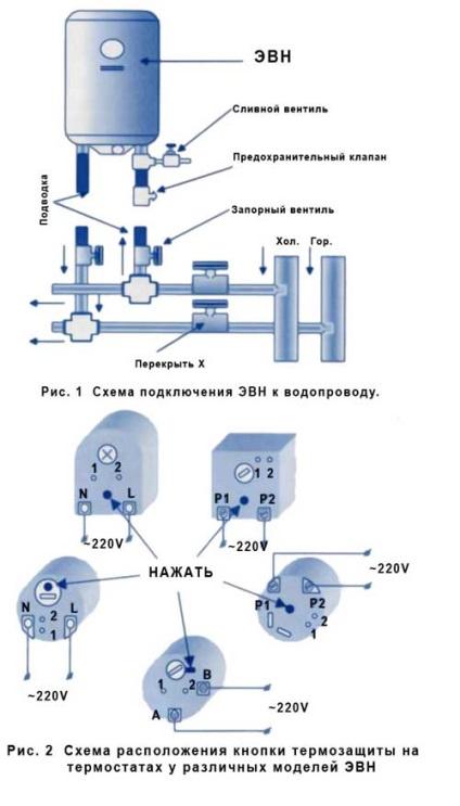 Как включить бойлер термекс (thermex): установка и подключение к сети