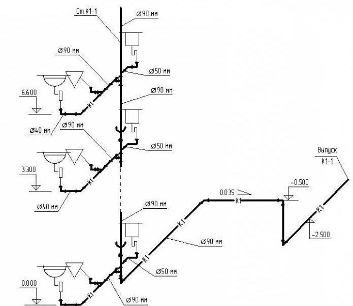 Аксонометрическая схема  - большая энциклопедия нефти и газа, статья, страница 1