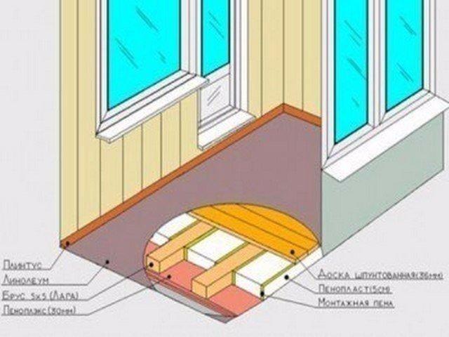 Как утеплить пол на балконе? 37 фото: чем лучше утеплить изнутри