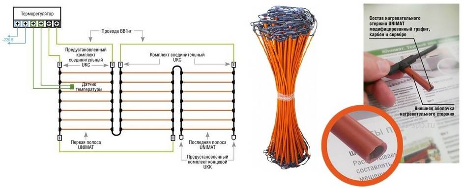 Карбоновый теплый пол (маты) - технологии монтажа