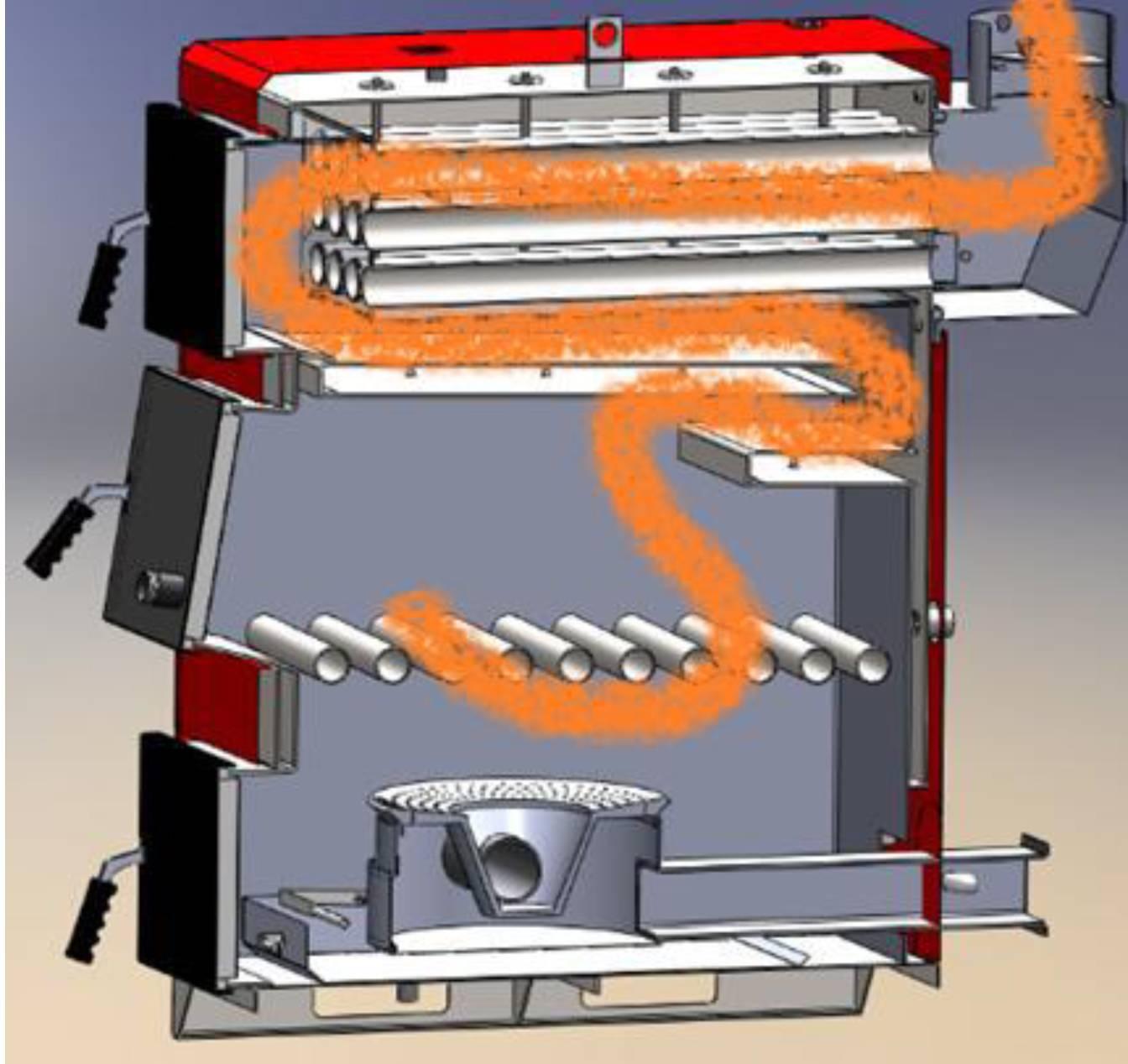 Обзор отопительного оборудования Теплодар