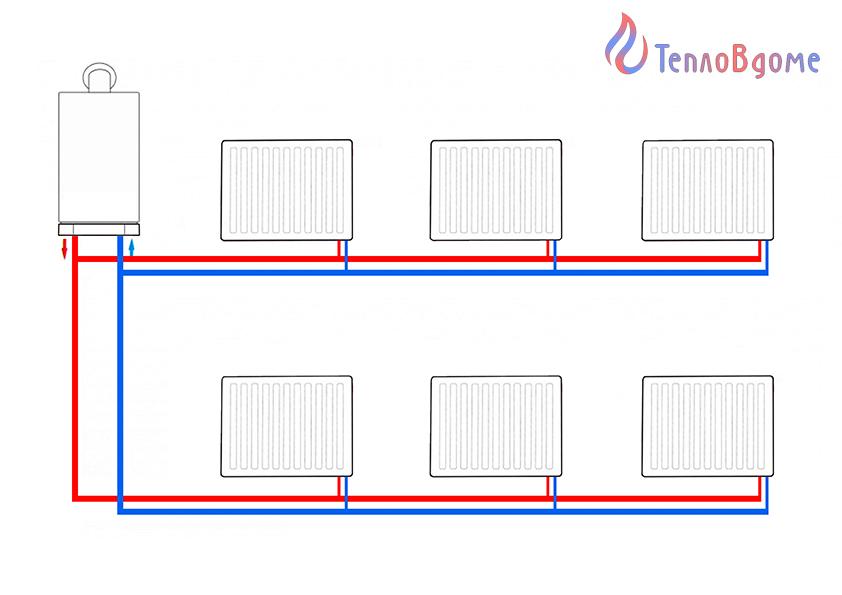 Тупиковая система отопления — схема для частного дома. жми!