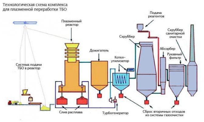 Что такое пиролиз нефти?
