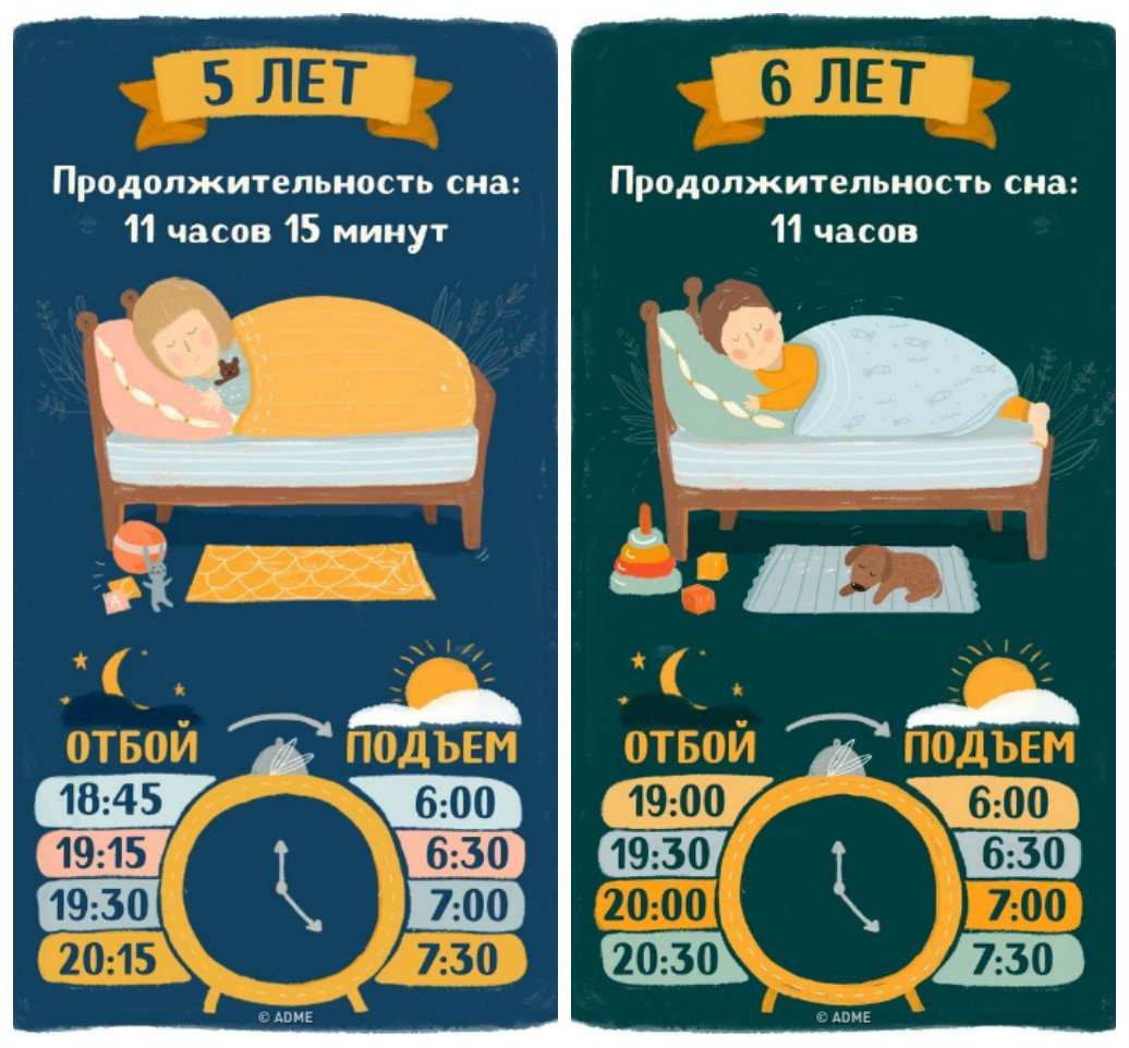 Температурные показатели тела при погружении в сон: нормы и отклонения