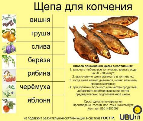 Щепа для копчения сала: выбираем лучший вариант, чтобы придать продукту аппетитный вкус и цвет