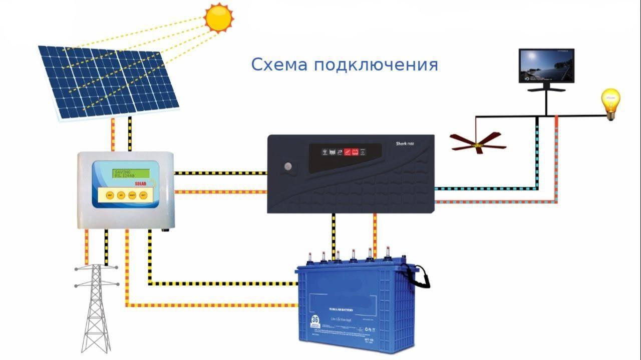 Инвертор для солнечных батарей
