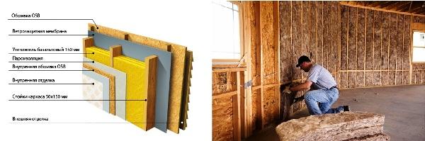 Какой плотности должен быть утеплитель для стен каркасного дома по нормативам