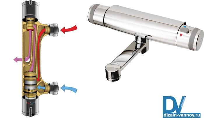 Термостатические предназначены для контрастного душа. термостатический смеситель: принцип работы, его преимущества, и самостоятельная установка.