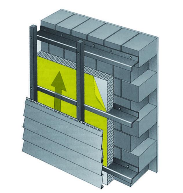 Какова плотность фасадного утеплителя?