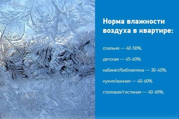 Норма влажности воздуха в квартире и в каждой комнате: какой уровень считается оптимальным и как его поддерживать