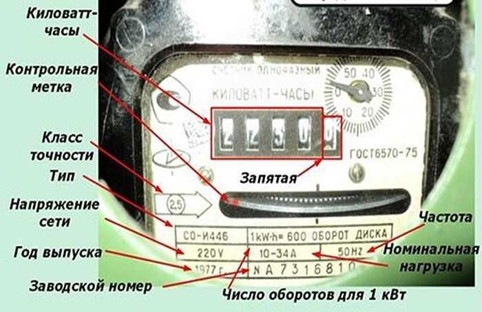 Срок службы электросчетчика: что означает период эксплуатации и где посмотреть дату поверки или годности прибора учета в квартире?