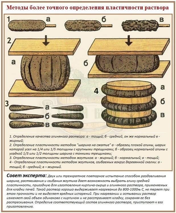 Как приготовить шамотную глину для кладки печи, как замешать раствор