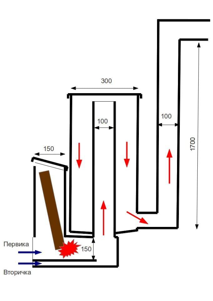 Печь робинзон своими руками: принцип ракетной печи и ее изготовление