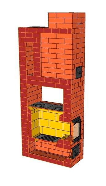 Колпаковая печь: преимущества, подготовка, схема укладки