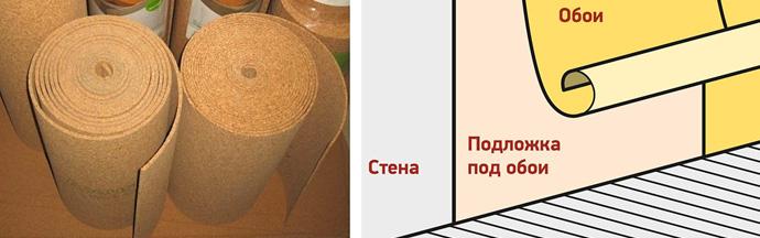 Рулонный утеплитель для стен под обои:виды,назначение,какой выбрать | строительные материалы