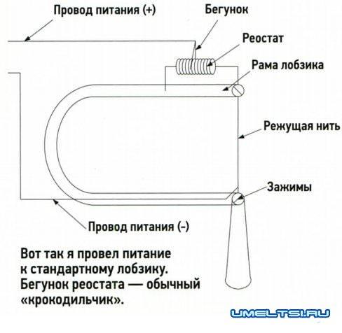 Резка пенопласта в домашних условиях - инструменты и правила. жми!
