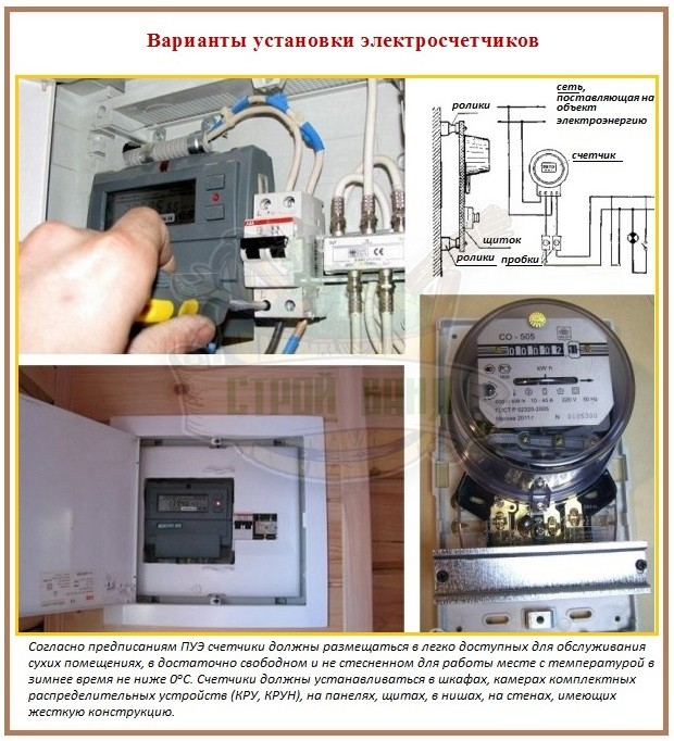 Правила установки электросчетчика в частном доме на улице