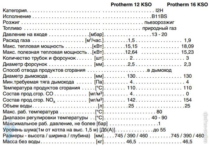 Модельный ряд газовых напольных котлов протерм: описание, особенности и технические характеристики