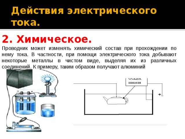 Опыт эрстеда. магнитное поле тока. взаимодействие магнитов. действие магнитного поля на проводник с током