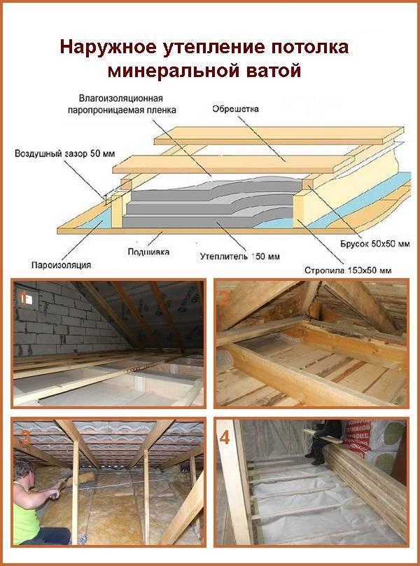 Утепление потолка в доме с холодной крышей: как правильно утеплить чердачное перекрытие