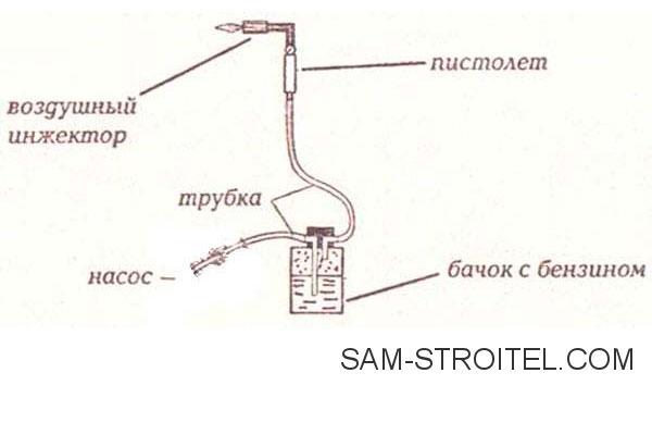 Как сделать газовую горелку для пайки металла своими руками: устройство, принцип работы, изготовление