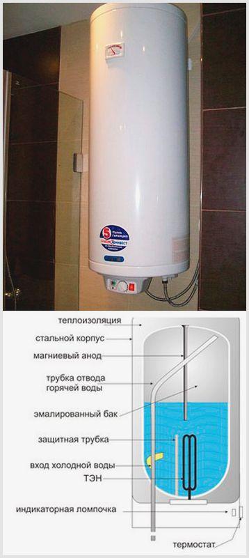 Выбираем с умом двухконтурный котел для отопления и горячей воды - eurosantehnik.ru