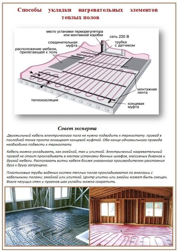 Как своими руками установить в бане систему «теплый пол»?
