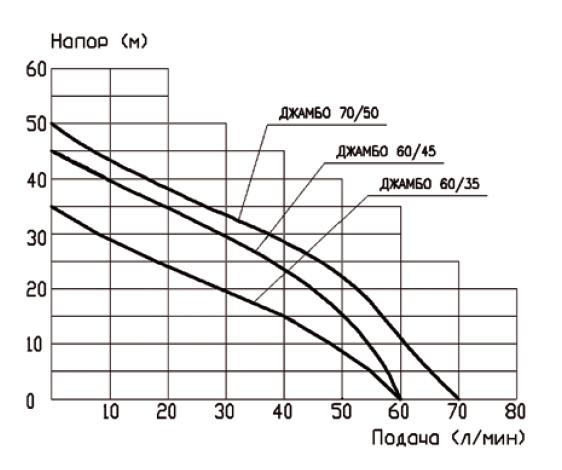 Самые теплые дома – у математиков: расчет необходимой мощности циркуляционного насоса для отопления