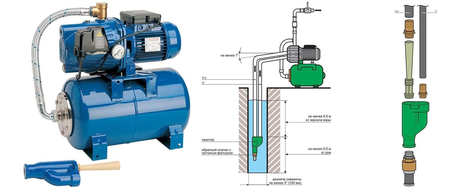 Установка поверхностного насоса для дачи: правила подключения и эксплуатации