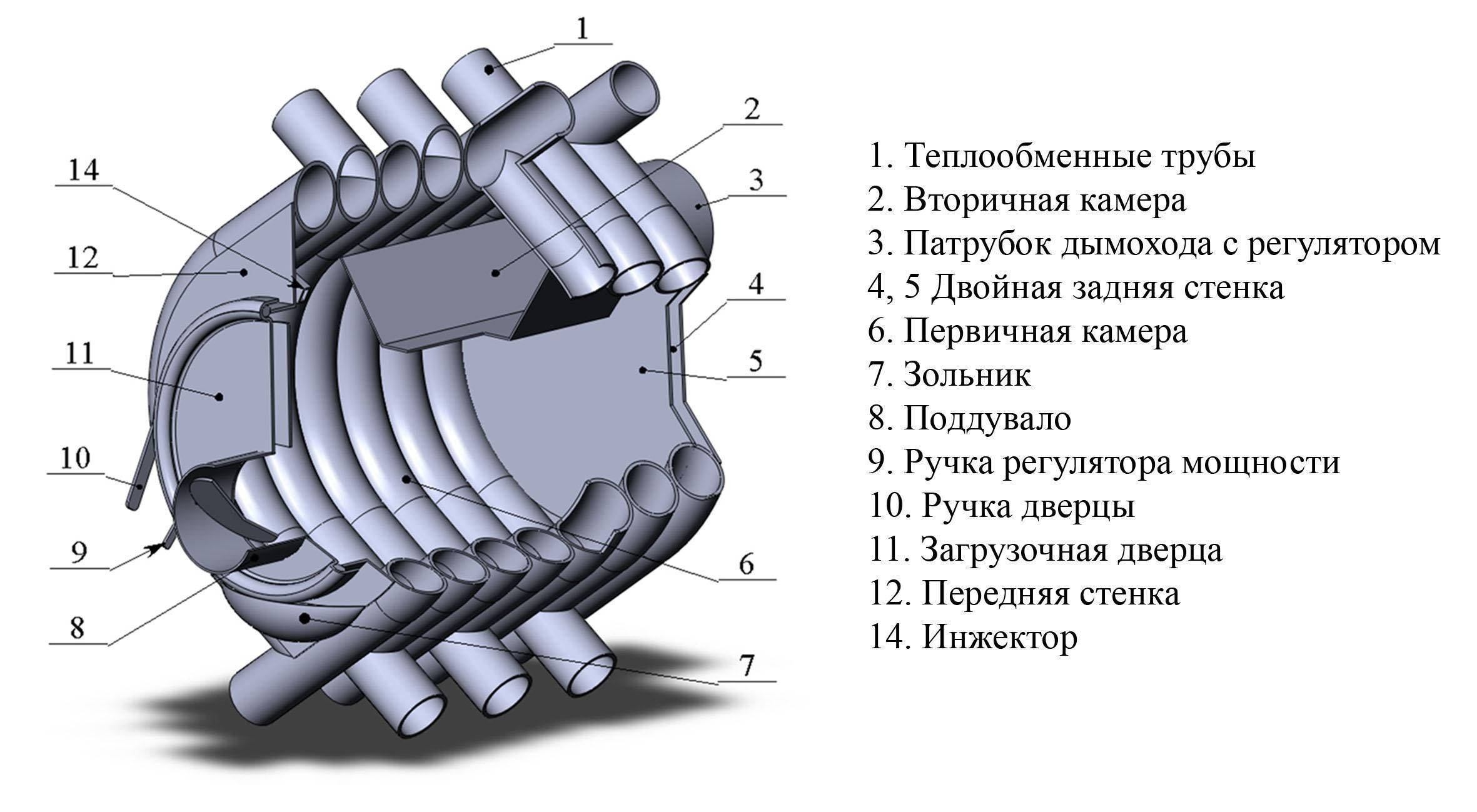 Печь булерьян: делаем своими руками