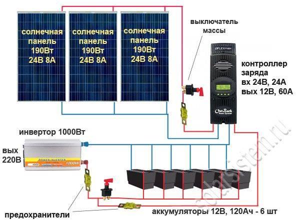Какие требования предъявляются к аккумуляторам для солнечных батарей?
