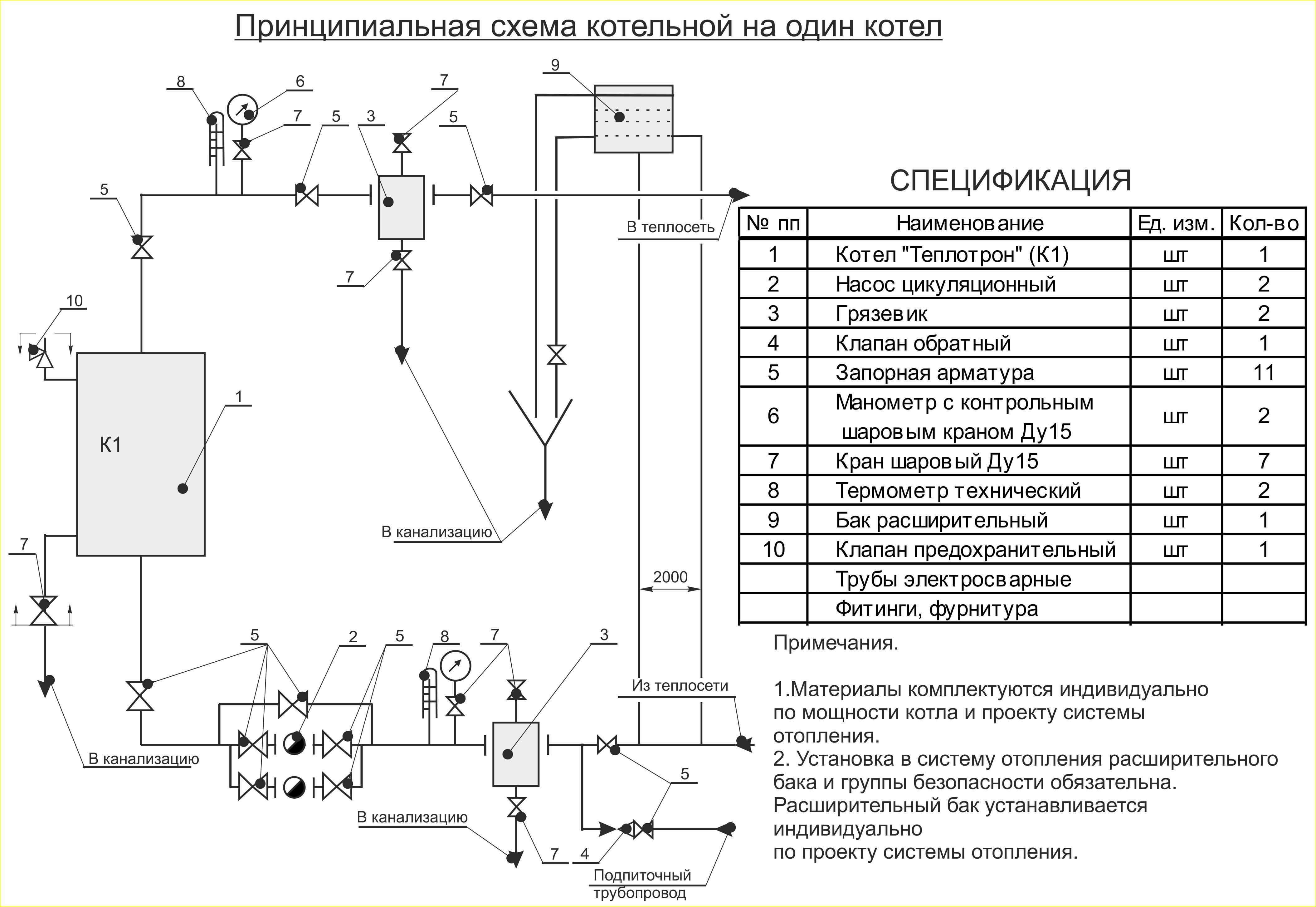 Дизельный котел отопления: принцип работы и особенности