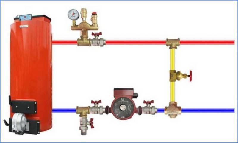 Сбросной предохранительный клапан в системе отопления