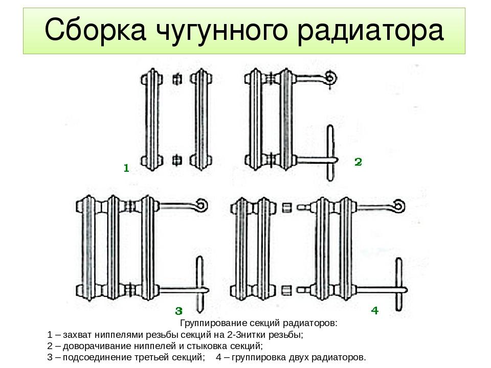 Как определить резьбу на чугунном радиаторе