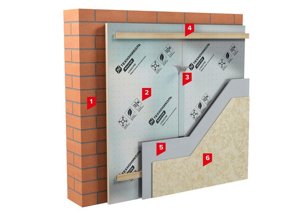 Как и чем утеплить балкон в квартире, чтобы было комфортно: выбор материалов и толщины