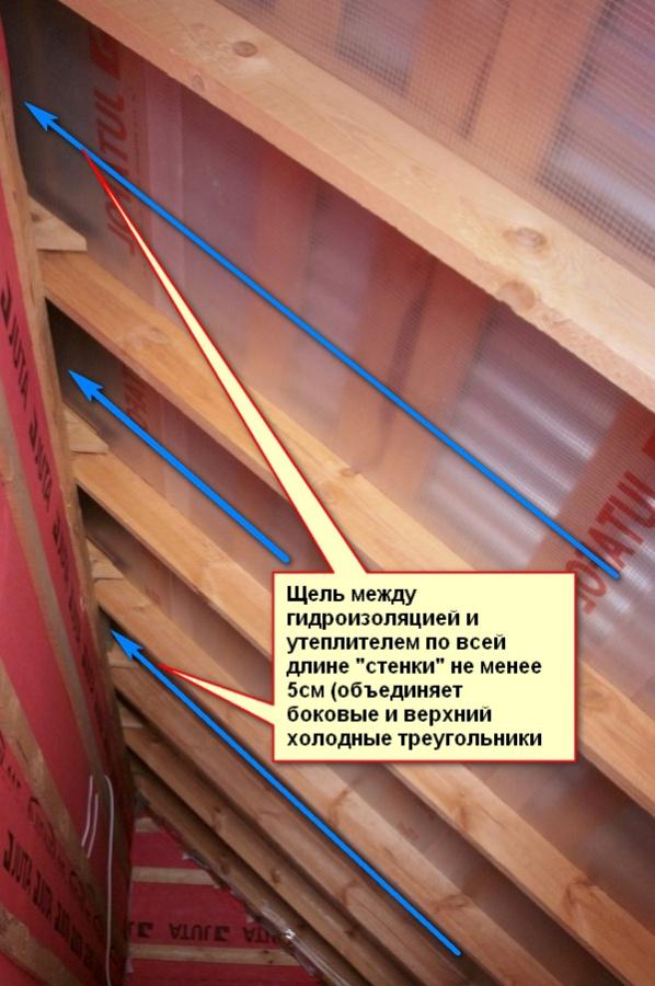 Выбираем и устанавливаем диффузор в систему вентиляции