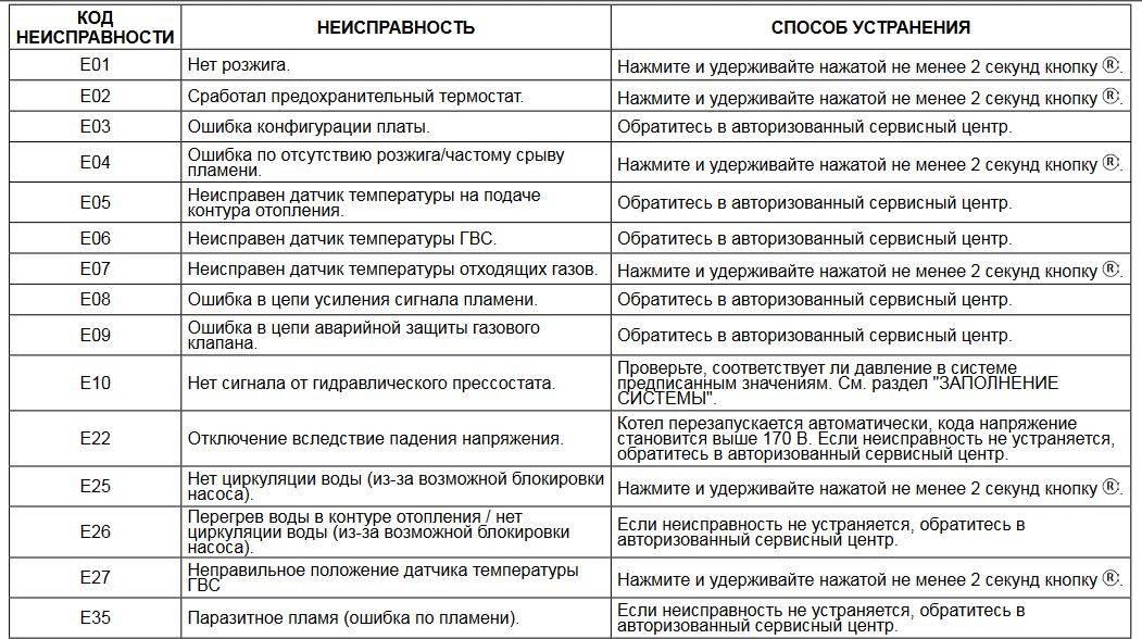 Как устранить ошибку е26 на газовом котле baxi [бакси] - fixbroken.ru