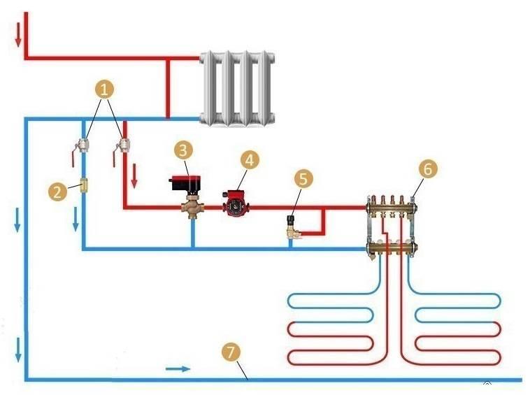 Как подключить теплый пол к водяной системе отопления