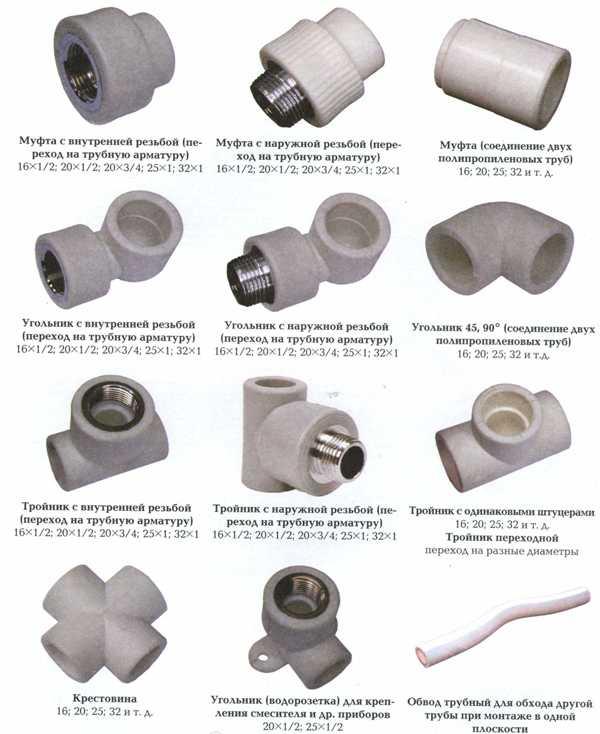 Монтаж металлопластиковых труб своими руками: использование и технология сборки
