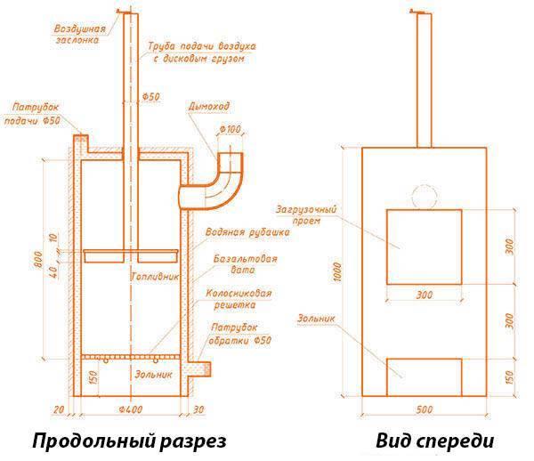Печь бубафоня своими руками – схема, чертеж, 12 фото с процессом и примерами работ