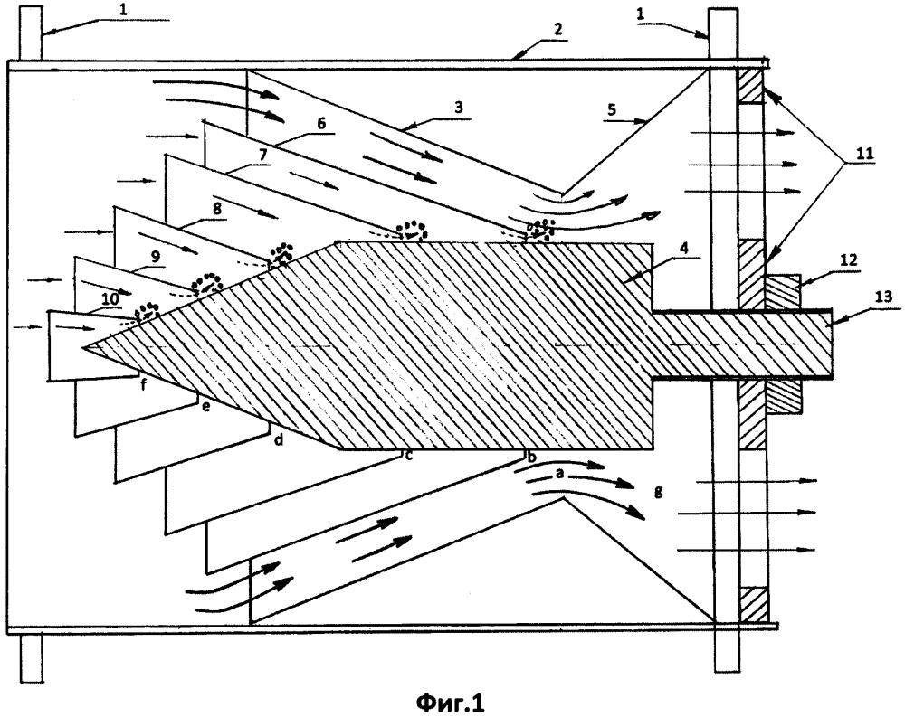 Воздушное отопление на дровах | всё об отоплении