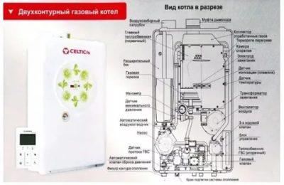 Этапы первого запуска газового котла